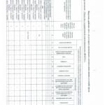 Лицензия, Северо-Восточный Стоматологический Центр №1